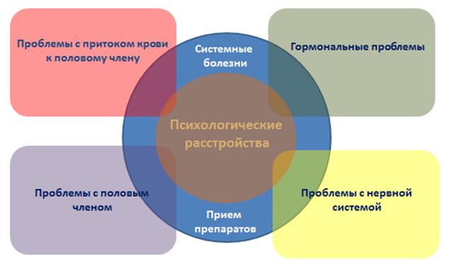 Средство для потенции m16: из чего состоит и как использовать