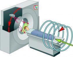 Проведение магнитно-резонансной томографии брюшной полости