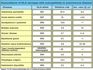 Симптомы склерита аутоиммунного и инфекционного происхождения
