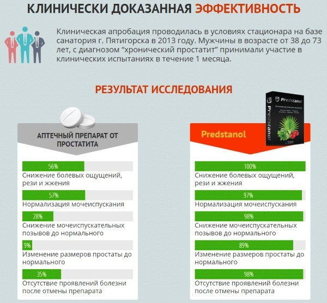 Предстатин: инструкция и рекомендации по применению препарата