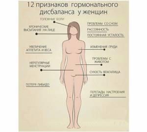 Мастопатия при грудном вскармливании: возможно ли выздоровление