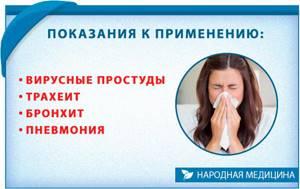 Йодовая сетка при кашле: эффективность и правила нанесения