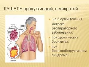 Кашель с мокротой без температуры: лечение и профилактика