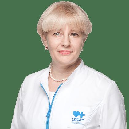 Симптомы аднексита и основные методы лечения патологии придатков